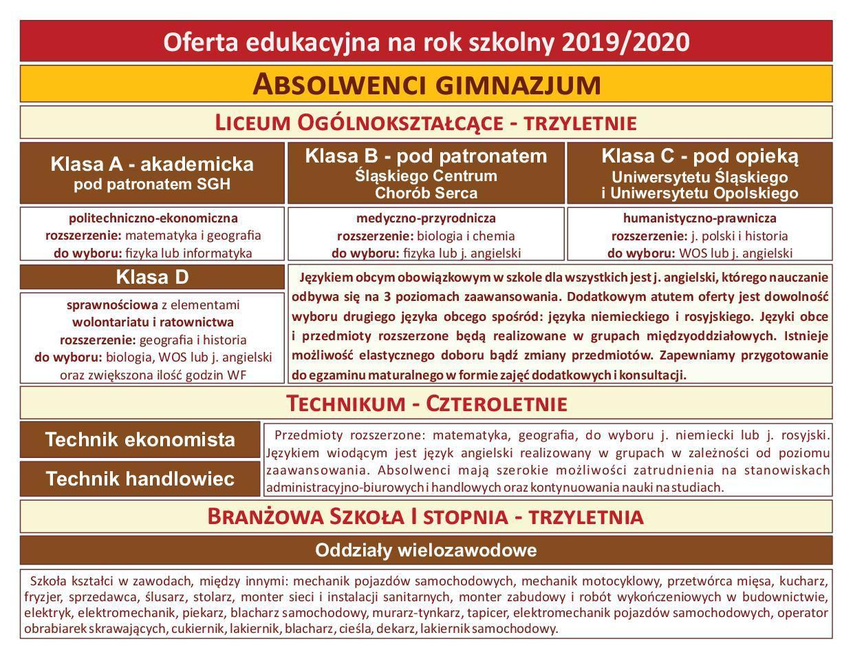 ZS Krzepice - Strona główna